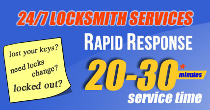 Mobile Ilford Locksmith Services